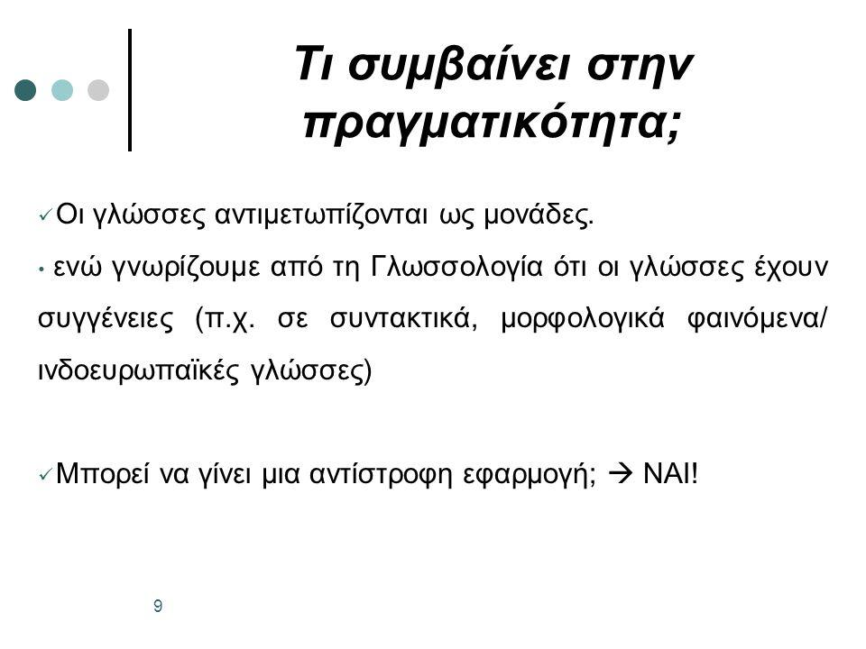 Επιλογές ομιλητών στάσεις Έχω άποψη για γλώσσες, ποικιλίες που με επηρεάζουν στο τι επιλογές θα κάνω.