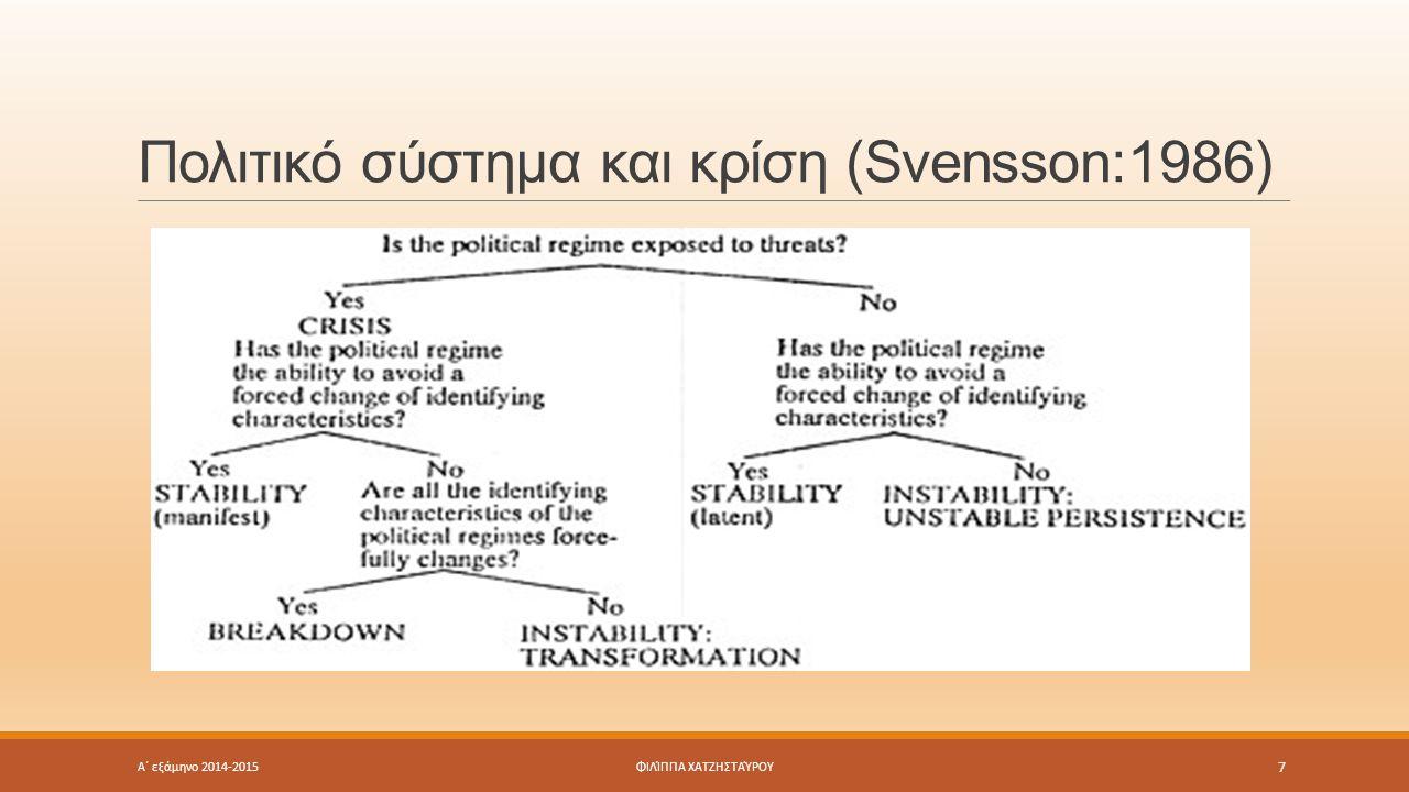 Πολιτικό σύστημα και κρίση (Svensson:1986) Α΄ εξάμηνο 2014-2015 7 ΦΙΛΊΠΠΑ ΧΑΤΖΗΣΤΑΎΡΟΥ