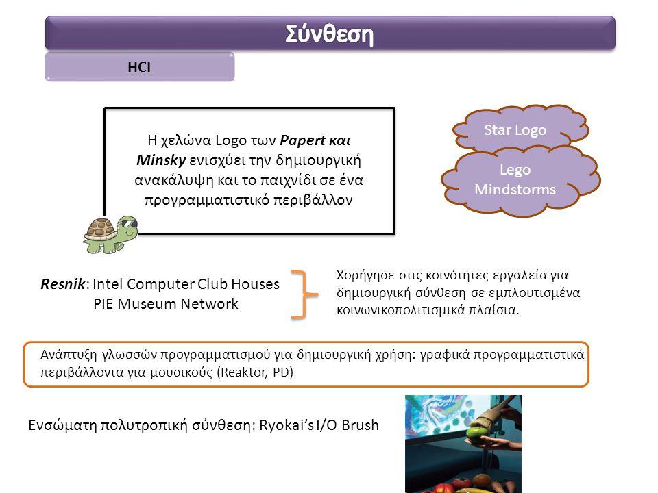 Ενσώματη πολυτροπική σύνθεση: Ryokai's I/O Brush HCI Η χελώνα Logo των Papert και Minsky ενισχύει την δημιουργική ανακάλυψη και το παιχνίδι σε ένα προγραμματιστικό περιβάλλον Star Logo Lego Mindstorms Resnik: Intel Computer Club Houses PIE Museum Network Χορήγησε στις κοινότητες εργαλεία για δημιουργική σύνθεση σε εμπλουτισμένα κοινωνικοπολιτισμικά πλαίσια.