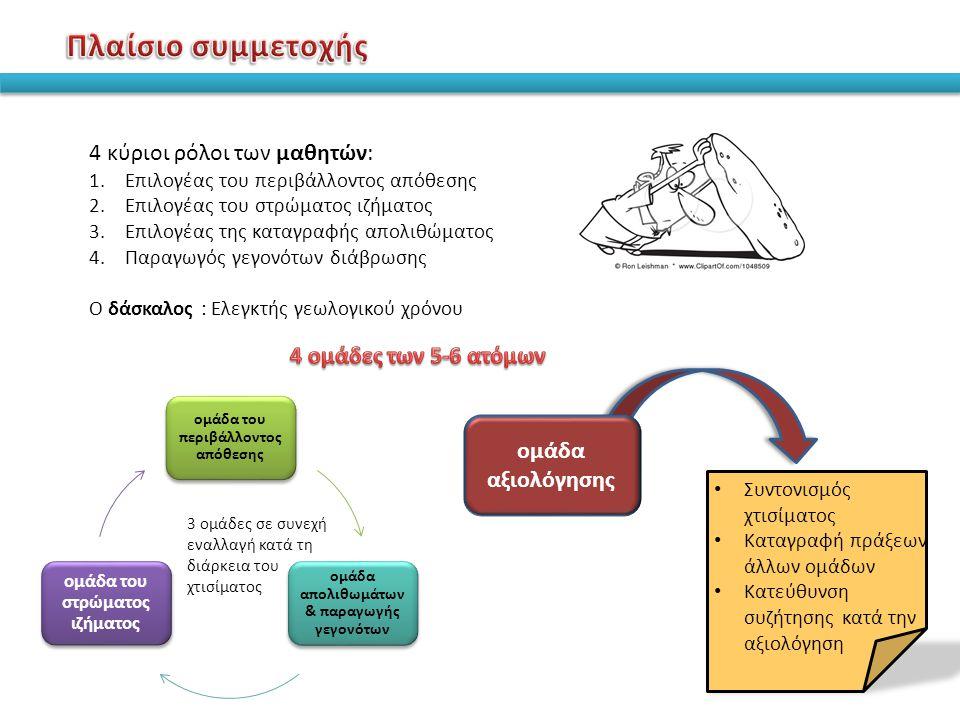 4 κύριοι ρόλοι των μαθητών: 1.Επιλογέας του περιβάλλοντος απόθεσης 2.Επιλογέας του στρώματος ιζήματος 3.Επιλογέας της καταγραφής απολιθώματος 4.Παραγωγός γεγονότων διάβρωσης Ο δάσκαλος : Ελεγκτής γεωλογικού χρόνου ομάδα του περιβάλλοντος απόθεσης ομάδα απολιθωμάτων & παραγωγής γεγονότων ομάδα του στρώματος ιζήματος ομάδα αξιολόγησης 3 ομάδες σε συνεχή εναλλαγή κατά τη διάρκεια του χτισίματος Συντονισμός χτισίματος Καταγραφή πράξεων άλλων ομάδων Κατεύθυνση συζήτησης κατά την αξιολόγηση