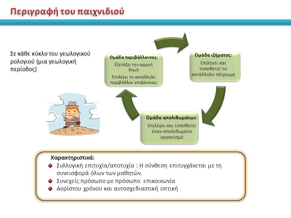 Ομάδα περιβάλλοντος: Εξετάζει την αρχική δομή Επιλέγει το κατάλληλο περιβάλλον επιφάνειας Ομάδα ιζήματος: Επιλέγει και τοποθετεί το κατάλληλο πέτρωμα Ομάδα απολιθωμάτων: Επιλέγει και τοποθετεί έναν απολιθωμένο οργανισμό Σε κάθε κύκλο του γεωλογικού ρολογιού (μια γεωλογική περίοδος) Χαρακτηριστικά: Συλλογική επιτυχία/αποτυχία : Η σύνθεση επιτυγχάνεται με τη συνεισφορά όλων των μαθητών.