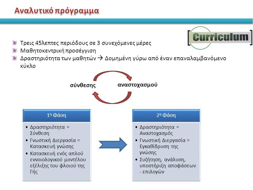 Τρεις 45λεπτες περιόδους σε 3 συνεχόμενες μέρες Μαθητοκεντρική προσέγγιση Δραστηριότητα των μαθητών  Δομημένη γύρω από έναν επαναλαμβανόμενο κύκλο σύνθεσης αναστοχασμού 1 η Φάση Δραστηριότητα = Σύνθεση Γνωστική Διεργασία = Κατασκευή γνώσης Κατασκευή ενός απλού εννοιολογικού μοντέλου εξέλιξης του φλοιού της Γής Δραστηριότητα = Σύνθεση Γνωστική Διεργασία = Κατασκευή γνώσης Κατασκευή ενός απλού εννοιολογικού μοντέλου εξέλιξης του φλοιού της Γής 2 η Φάση Δραστηριότητα = Αναστοχασμός Γνωστική Διεργασία = Εγκαθίδρυση της γνώσης Συζήτηση, ανάλυση, υποστήριξη αποφάσεων - επιλογών Δραστηριότητα = Αναστοχασμός Γνωστική Διεργασία = Εγκαθίδρυση της γνώσης Συζήτηση, ανάλυση, υποστήριξη αποφάσεων - επιλογών