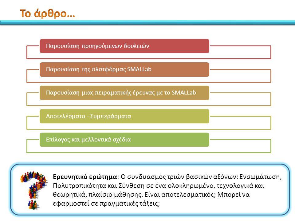 Παρουσίαση προηγούμενων δουλειώνΠαρουσίαση της πλατφόρμας SMALLabΠαρουσίαση μιας πειραματικής έρευνας με το SMALLabΑποτελέσματα - ΣυμπεράσματαΕπίλογος και μελλοντικά σχέδια Ερευνητικό ερώτημα: Ο συνδυασμός τριών βασικών αξόνων: Ενσωμάτωση, Πολυτροπικότητα και Σύνθεση σε ένα ολοκληρωμένο, τεχνολογικά και θεωρητικά, πλαίσιο μάθησης.