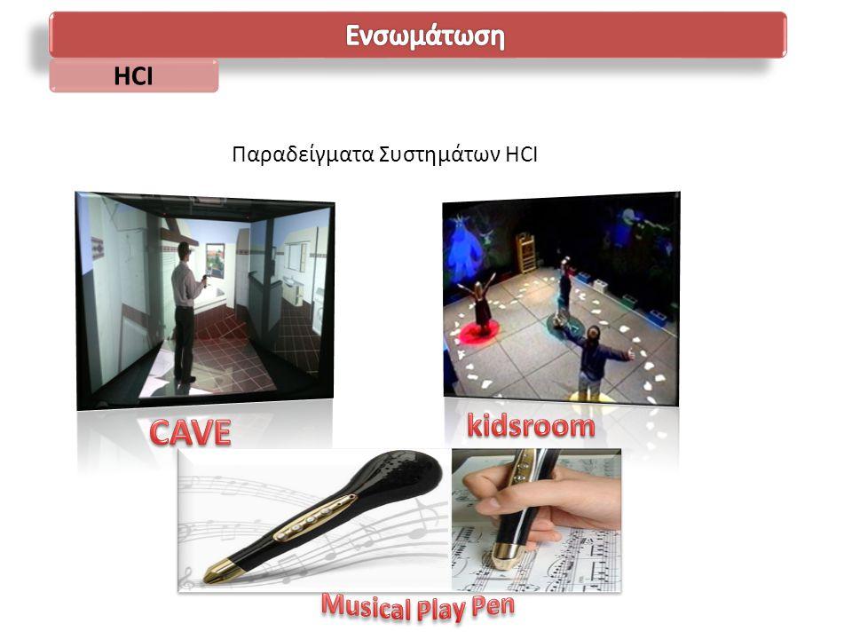 Παραδείγματα Συστημάτων HCI HCI
