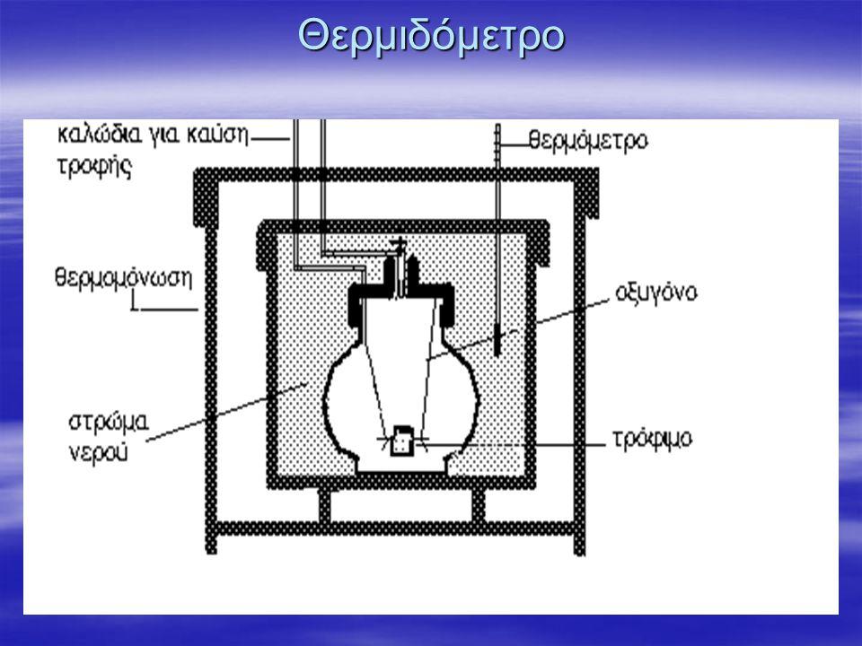 Θερμιδόμετρο