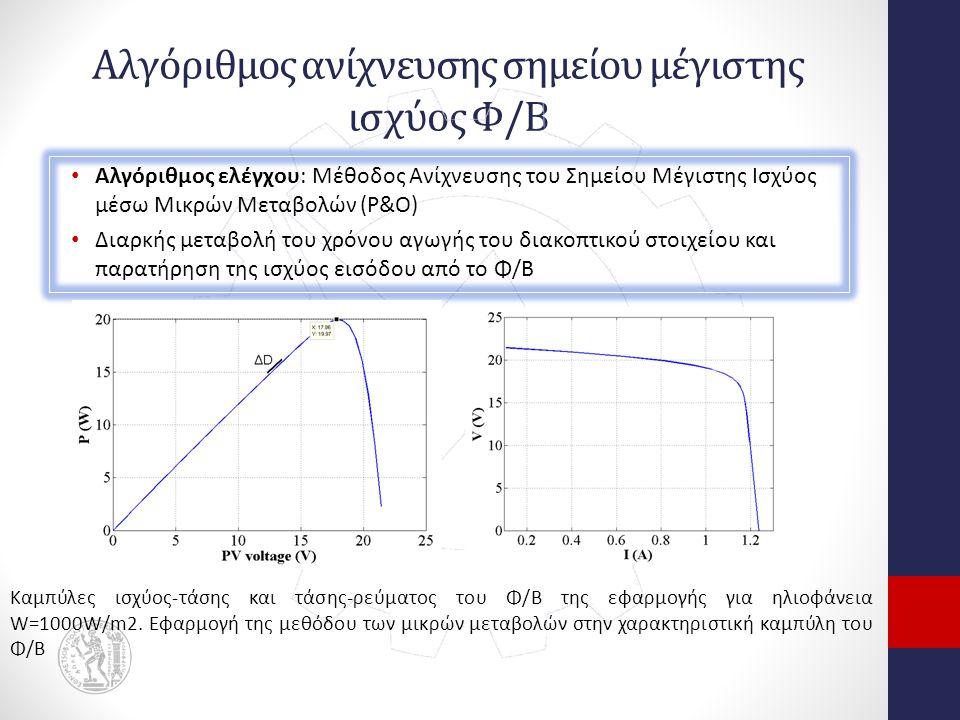 Αλγόριθμος ανίχνευσης σημείου μέγιστης ισχύος Φ/Β Αλγόριθμος ελέγχου: Μέθοδος Ανίχνευσης του Σημείου Μέγιστης Ισχύος μέσω Μικρών Μεταβολών (P&O) Διαρκ