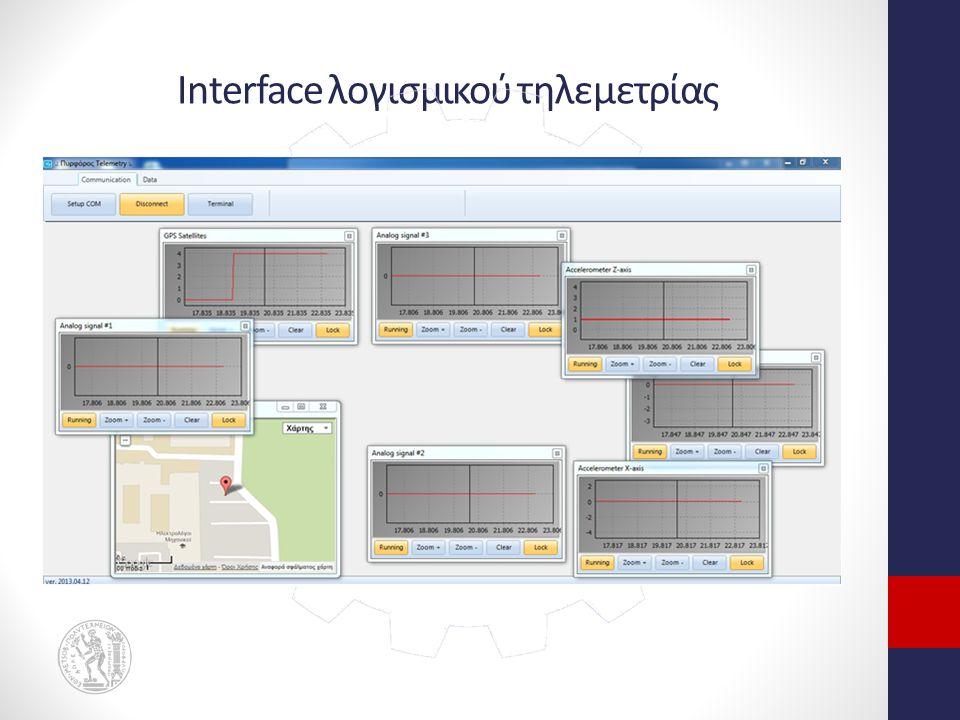 Αλγόριθμος ανίχνευσης σημείου μέγιστης ισχύος Φ/Β Αλγόριθμος ελέγχου: Μέθοδος Ανίχνευσης του Σημείου Μέγιστης Ισχύος μέσω Μικρών Μεταβολών (P&O) Διαρκής μεταβολή του χρόνου αγωγής του διακοπτικού στοιχείου και παρατήρηση της ισχύος εισόδου από το Φ/Β Καμπύλες ισχύος-τάσης και τάσης-ρεύματος του Φ/Β της εφαρμογής για ηλιοφάνεια W=1000W/m2.
