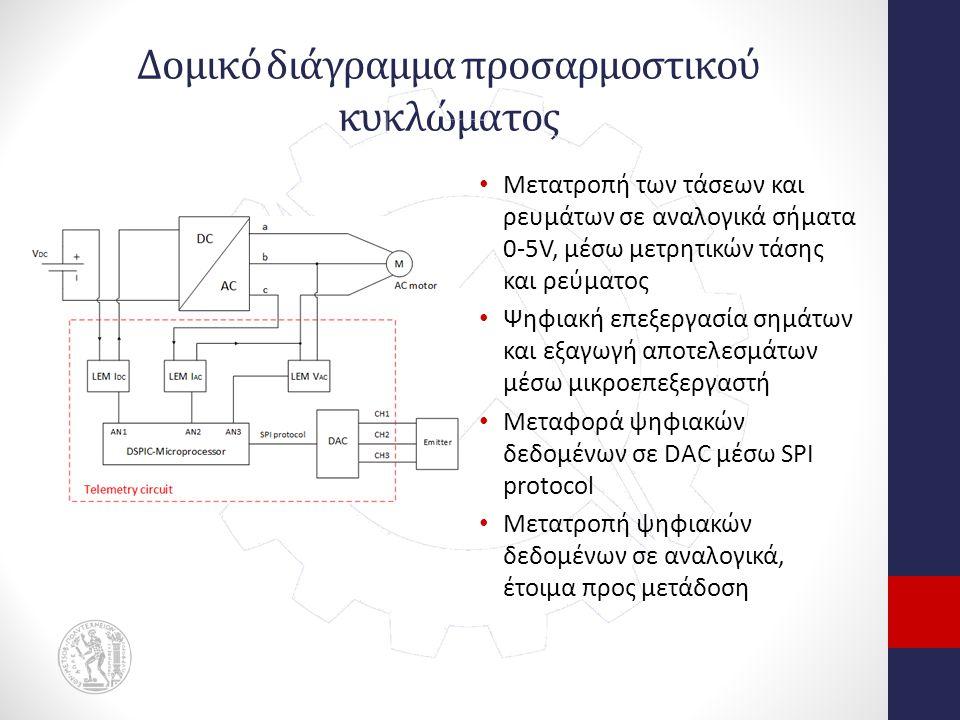 Δομικό διάγραμμα προσαρμοστικού κυκλώματος Μετατροπή των τάσεων και ρευμάτων σε αναλογικά σήματα 0-5V, μέσω μετρητικών τάσης και ρεύματος Ψηφιακή επεξεργασία σημάτων και εξαγωγή αποτελεσμάτων μέσω μικροεπεξεργαστή Μεταφορά ψηφιακών δεδομένων σε DAC μέσω SPI protocol Μετατροπή ψηφιακών δεδομένων σε αναλογικά, έτοιμα προς μετάδοση