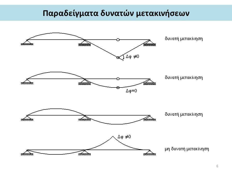 Παραδείγματα δυνατών μετακινήσεων 6