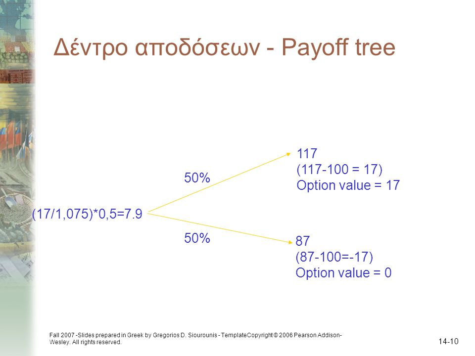 Fall 2007 -Slides prepared in Greek by Gregorios D. Siourounis - TemplateCopyright © 2006 Pearson Addison- Wesley. All rights reserved. 14-10 Δέντρο α