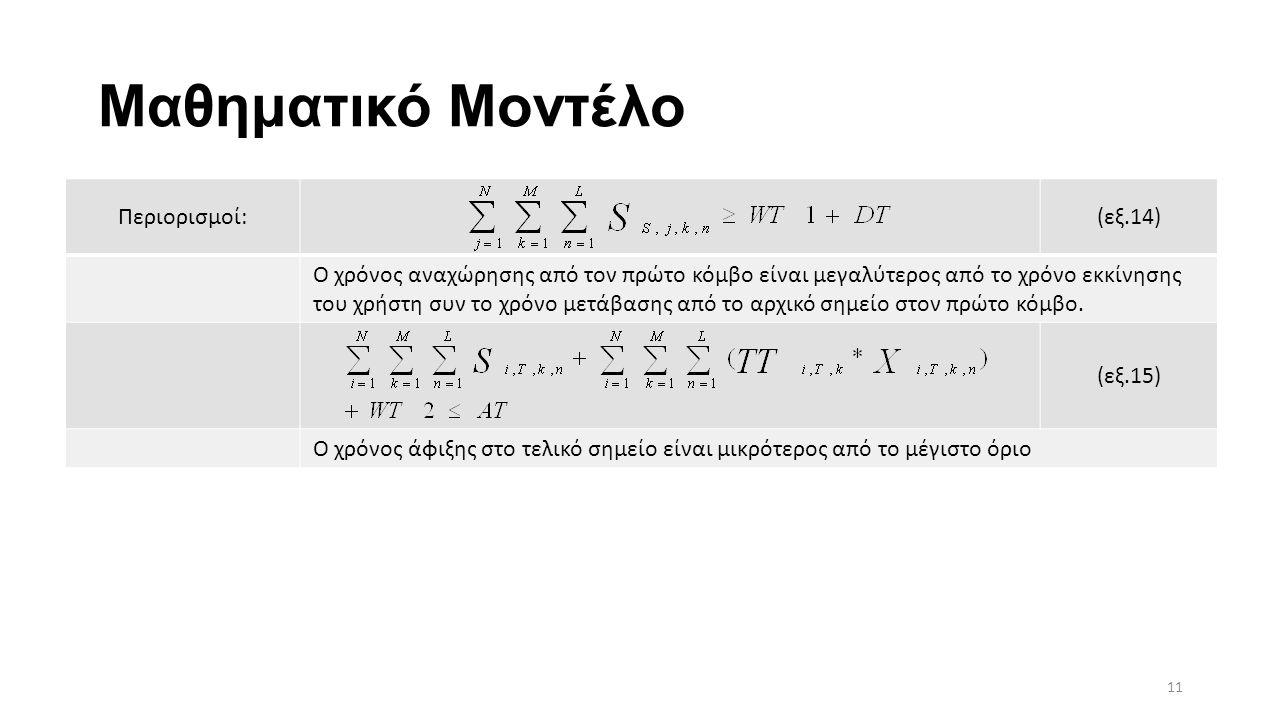 Μαθηματικό Μοντέλο Περιορισμοί:(εξ.14) Ο χρόνος αναχώρησης από τον πρώτο κόμβο είναι μεγαλύτερος από το χρόνο εκκίνησης του χρήστη συν το χρόνο μετάβασης από το αρχικό σημείο στον πρώτο κόμβο.