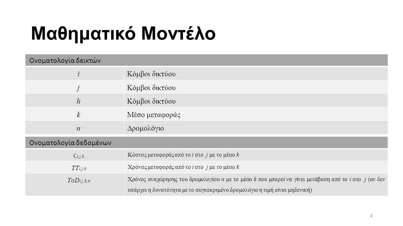 Μαθηματικό Μοντέλο Ονοματολογία δεικτών iΚόμβοι δικτύου j h kΜέσο μεταφοράς nΔρομολόγιο 4 Ονοματολογία δεδομένων C i,j,k Κόστος μεταφοράς από το i στο j με το μέσο k ΤΤ i,j,k Χρόνος μεταφοράς από το i στο j με το μέσο k ΤoD i,j,k,n Χρόνος αναχώρησης του δρομολογίου n με το μέσο k που μπορεί να γίνει μετάβαση από το i στο j (αν δεν υπάρχει η δυνατότητα με το συγκεκριμένο δρομολόγιο η τιμή είναι μηδενική)