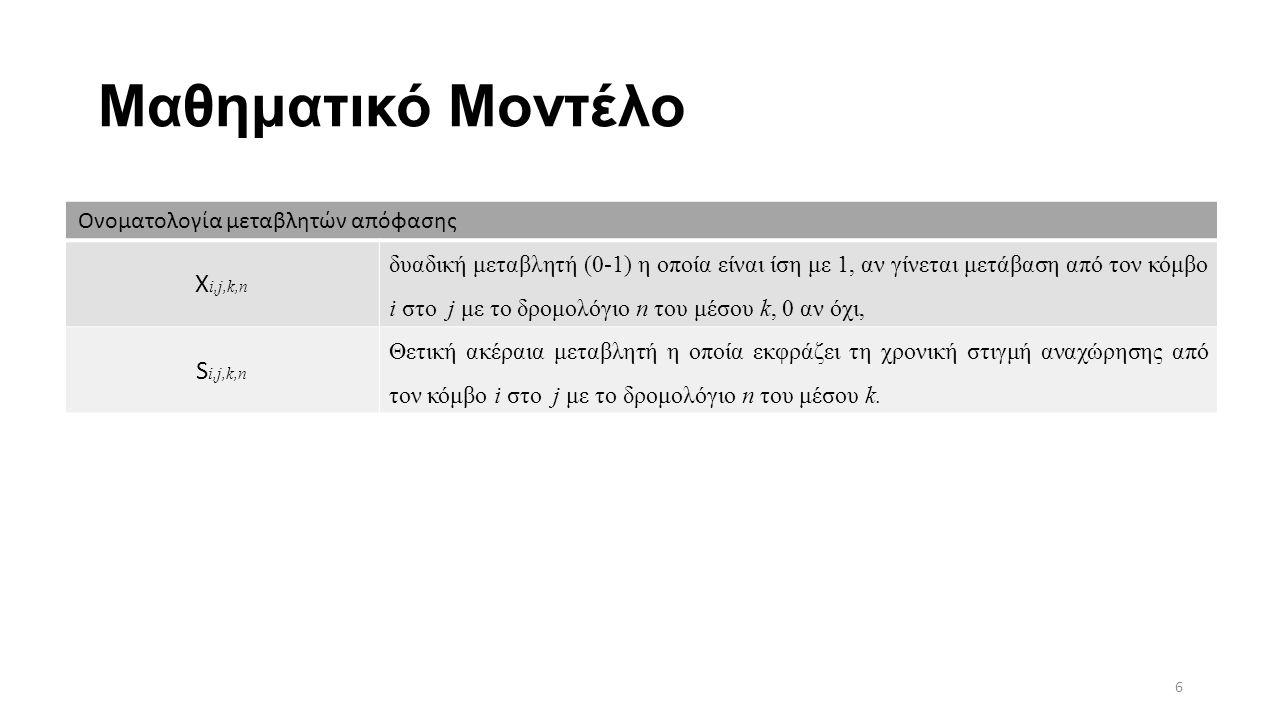 Μαθηματικό Μοντέλο Ονοματολογία μεταβλητών απόφασης X i,j,k,n δυαδική μεταβλητή (0-1) η οποία είναι ίση με 1, αν γίνεται μετάβαση από τον κόμβο i στο j με το δρομολόγιο n του μέσου k, 0 αν όχι, S i,j,k,n Θετική ακέραια μεταβλητή η οποία εκφράζει τη χρονική στιγμή αναχώρησης από τον κόμβο i στο j με το δρομολόγιο n του μέσου k.