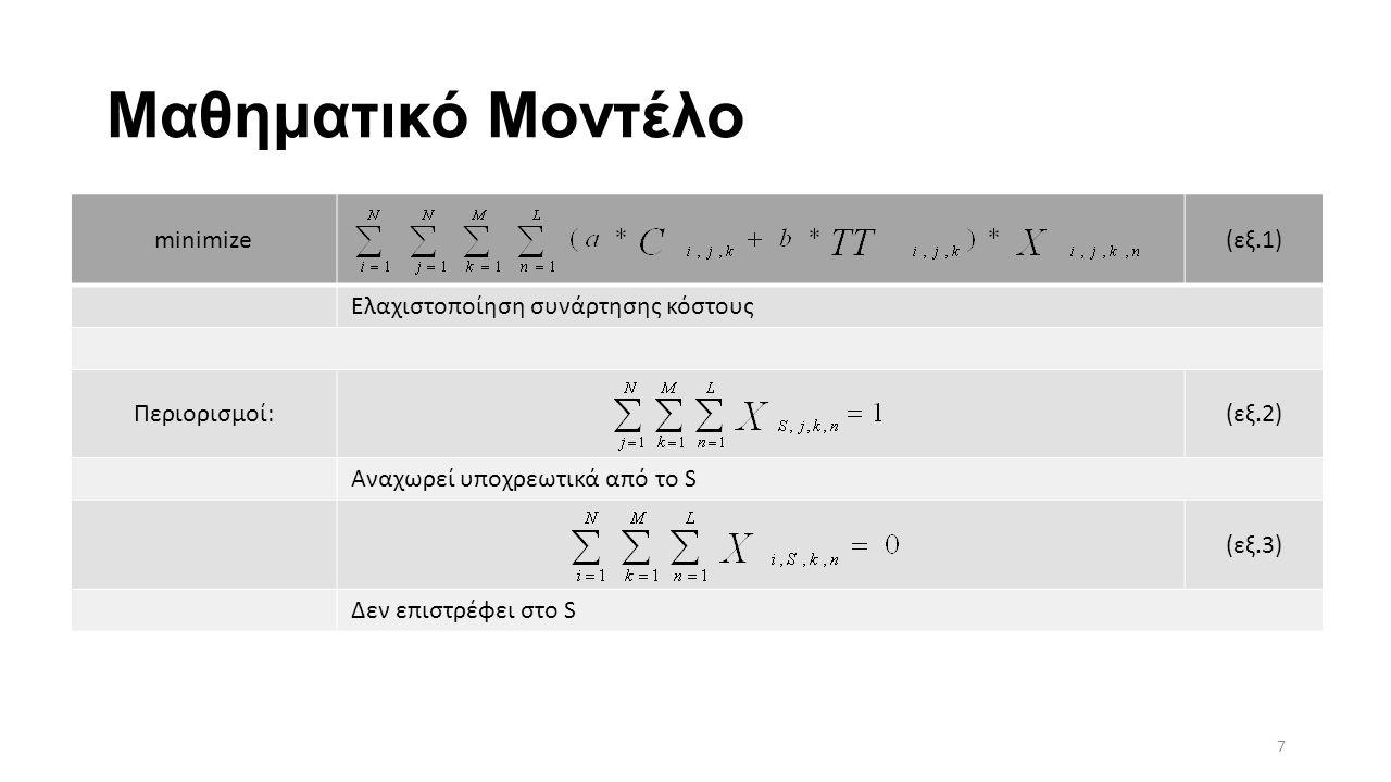 Μαθηματικό Μοντέλο minimize(εξ.1) Ελαχιστοποίηση συνάρτησης κόστους Περιορισμοί:(εξ.2) Αναχωρεί υποχρεωτικά από το S (εξ.3) Δεν επιστρέφει στο S 7
