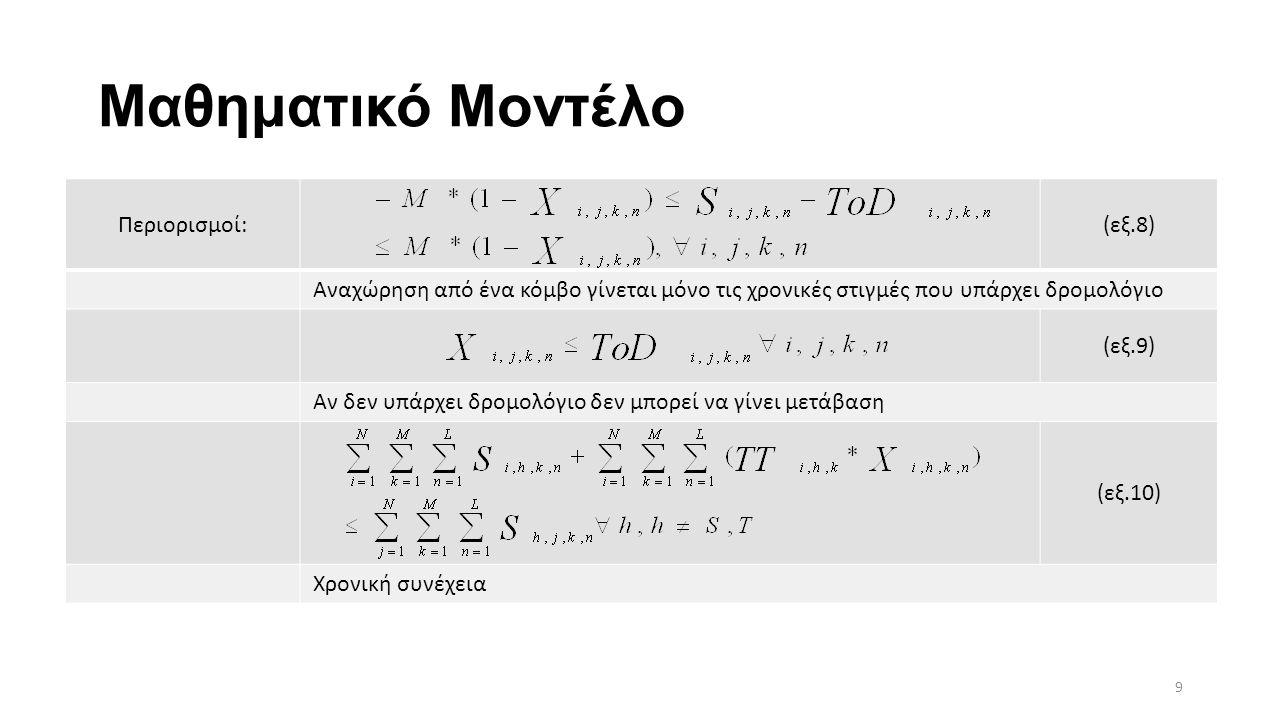 Μαθηματικό Μοντέλο Περιορισμοί:(εξ.8) Αναχώρηση από ένα κόμβο γίνεται μόνο τις χρονικές στιγμές που υπάρχει δρομολόγιο (εξ.9) Αν δεν υπάρχει δρομολόγιο δεν μπορεί να γίνει μετάβαση (εξ.10) Χρονική συνέχεια 9