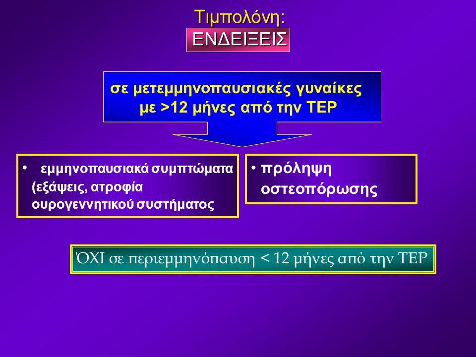 σε μετεμμηνοπαυσιακές γυναίκες με >12 μήνες από την ΤΕΡ Tιμπολόνη: ΕΝΔΕΙΞΕΙΣ πρόληψη οστεοπόρωσης εμμηνοπαυσιακά συμπτώματα (εξάψεις, ατροφία ουρογεννητικού συστήματος ΌΧΙ σε περιεμμηνόπαυση < 12 μήνες από την ΤΕΡ