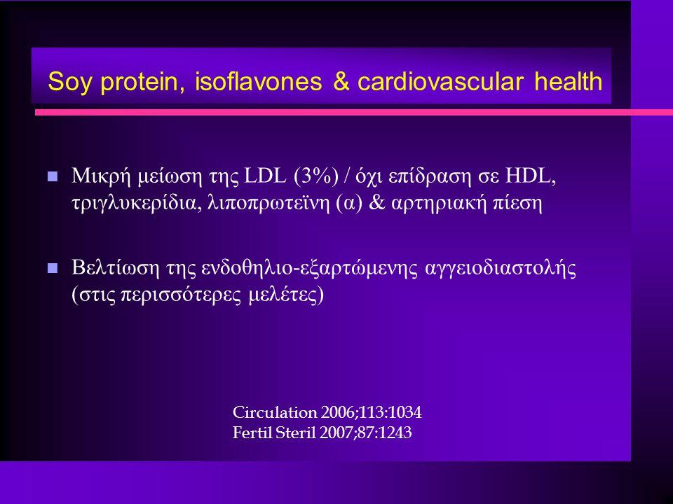 Soy protein, isoflavones & cardiovascular health n Μικρή μείωση της LDL (3%) / όχι επίδραση σε HDL, τριγλυκερίδια, λιποπρωτεϊνη (α) & αρτηριακή πίεση n Βελτίωση της ενδοθηλιο-εξαρτώμενης αγγειοδιαστολής (στις περισσότερες μελέτες) Circulation 2006;113:1034 Fertil Steril 2007;87:1243