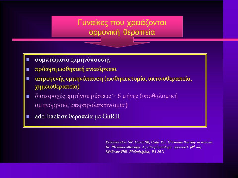 Γυναίκες που χρειάζονται ορμονική θεραπεία n συμπτώματα εμμηνόπαυσης n πρόωρη ωοθηκική ανεπάρκεια n ιατρογενής εμμηνόπαυση (ωοθηκεκτομία, ακτινοθεραπεία, χημειοθεραπεία) n διαταραχές εμμήνου ρύσεως > 6 μήνες (υποθαλαμική αμηνόρροια, υπερπρολακτιναιμία ) n add-back σε θεραπεία με GnRH Κalantaridou SN, Davis SR, Calis KA.
