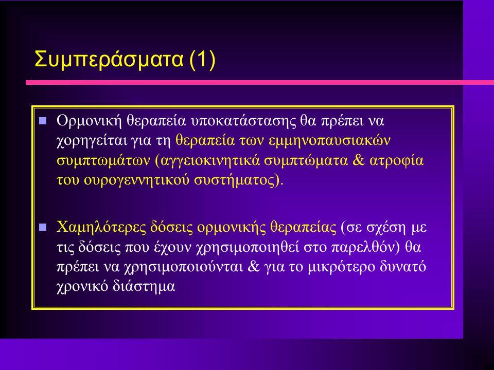 Συμπεράσματα (1) n Ορμονική θεραπεία υποκατάστασης θα πρέπει να χορηγείται για τη θεραπεία των εμμηνοπαυσιακών συμπτωμάτων (αγγειοκινητικά συμπτώματα & ατροφία του ουρογεννητικού συστήματος).