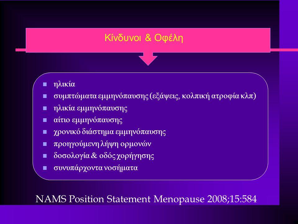 Κίνδυνοι & Οφέλη n ηλικία n συμπτώματα εμμηνόπαυσης (εξάψεις, κολπική ατροφία κλπ) n ηλικία εμμηνόπαυσης n αίτιο εμμηνόπαυσης n χρονικό διάστημα εμμηνόπαυσης n προηγούμενη λήψη ορμονών n δοσολογία & οδός χορήγησης n συνυπάρχοντα νοσήματα NAMS Position Statement Menopause 2008;15:584
