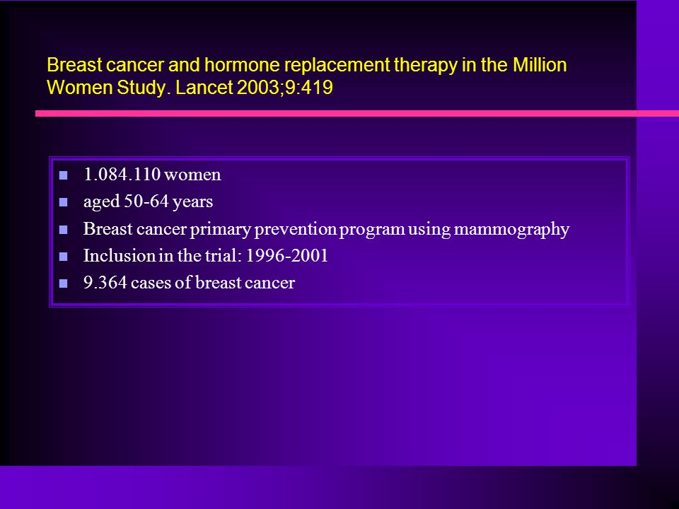 Breast cancer and hormone replacement therapy in the Million Women Study. Lancet 2003;9:419 n 1.084.110 women n aged 50-64 years n Breast cancer prima