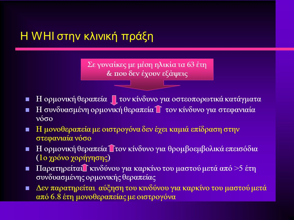 H WHI στην κλινική πράξη n Η ορμονική θεραπεία τον κίνδυνο για οστεοπορωτικά κατάγματα n Η συνδυασμένη ορμονική θεραπεία τον κίνδυνο για στεφανιαία νόσο n Η μονοθεραπεία με οιστρογόνα δεν έχει καμιά επίδραση στην στεφανιαία νόσο n Η ορμονική θεραπεία τον κίνδυνο για θρομβοεμβολικά επεισόδια (1ο χρόνο χορήγησης) n Παρατηρείται κινδύνου για καρκίνο του μαστού μετά από >5 έτη συνδυασμένης ορμονικής θεραπείας n Δεν παρατηρείται αύξηση του κινδύνου για καρκίνο του μαστού μετά από 6.8 έτη μονοθεραπείας με οιστρογόνα Σε γυναίκες με μέση ηλικία τα 63 έτη & που δεν έχουν εξάψεις