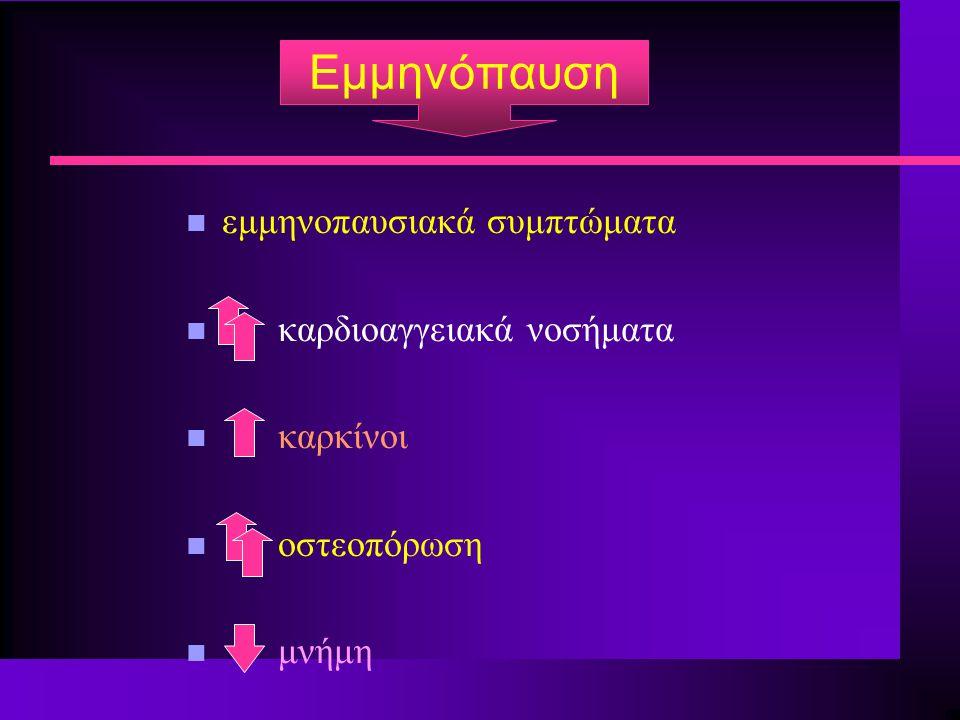 Ραλοξιφένη: Εκλεκτικός Τροποποιητής των Οιστρογονικών Υποδοχέων (SERM) Συνδέεται στους οιστρογονικούς υποδοχείςΣυνδέεται στους οιστρογονικούς υποδοχείς Έχει οιστρογονική δράση σε κάποιους ιστούς (οστά, λιπίδια)Έχει οιστρογονική δράση σε κάποιους ιστούς (οστά, λιπίδια) Μπλοκάρει τη δράση των οιστρογόνων σε κάποιους ιστούς (μαστός, ενδομήτριο)Μπλοκάρει τη δράση των οιστρογόνων σε κάποιους ιστούς (μαστός, ενδομήτριο)