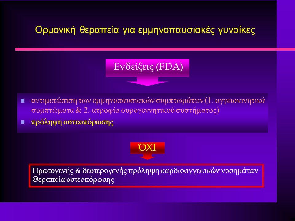 Ορμονική θεραπεία για εμμηνοπαυσιακές γυναίκες n αντιμετώπιση των εμμηνοπαυσιακών συμπτωμάτων (1. αγγειοκινητικά συμπτώματα & 2. ατροφία ουρογεννητικο