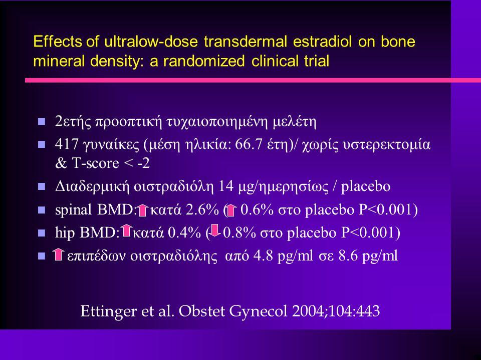 Effects of ultralow-dose transdermal estradiol on bone mineral density: a randomized clinical trial n 2ετής προοπτική τυχαιοποιημένη μελέτη n 417 γυναίκες (μέση ηλικία: 66.7 έτη)/ χωρίς υστερεκτομία & T-score < -2 n Διαδερμική οιστραδιόλη 14 μg/ημερησίως / placebo n spinal BMD: κατά 2.6% ( 0.6% στο placebo P<0.001) n hip BMD: κατά 0.4% ( 0.8% στο placebo P<0.001) n επιπέδων οιστραδιόλης από 4.8 pg/ml σε 8.6 pg/ml Εttinger et al.
