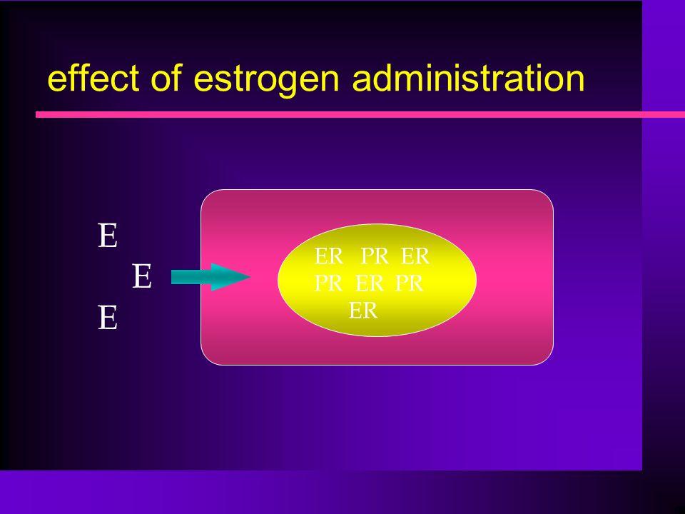 effect of estrogen administration E ER PR ER PR ER PR ER