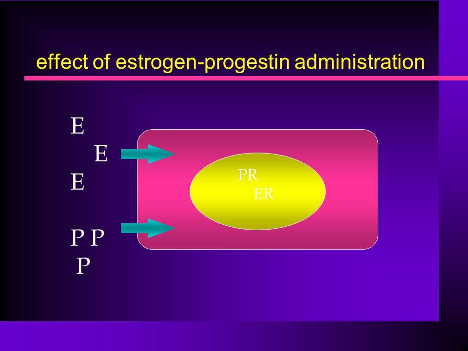 effect of estrogen-progestin administration E P PR ER
