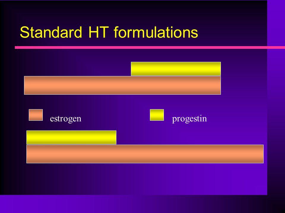 Standard HT formulations estrogen progestin