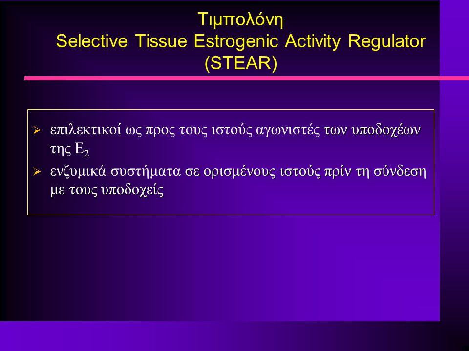 Τιμπολόνη Selective Tissue Estrogenic Activity Regulator (STEAR) των υποδοχέων  επιλεκτικοί ως προς τους ιστούς αγωνιστές των υποδοχέων της E 2 σε ορισμένους ιστούς πρίν τη σύνδεση με τους υποδοχείς  ενζυμικά συστήματα σε ορισμένους ιστούς πρίν τη σύνδεση με τους υποδοχείς