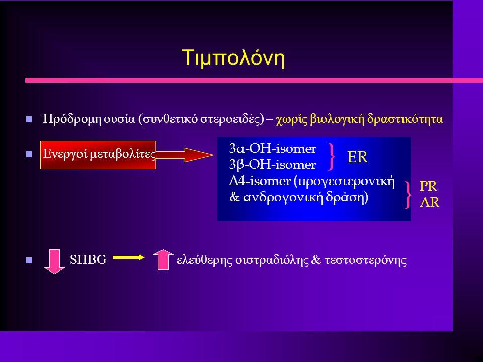 Τιμπολόνη n Πρόδρομη ουσία (συνθετικό στεροειδές) – χωρίς βιολογική δραστικότητα n Ενεργοί μεταβολίτες n SHBG ελεύθερης οιστραδιόλης & τεστοστερόνης 3