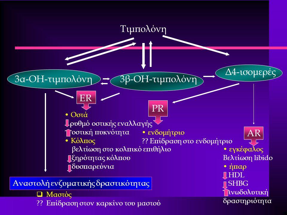 Τιμπολόνη 3α-ΟΗ-τιμπολόνη3β-ΟΗ-τιμπολόνη Δ4-ισομερές Αναστολή ενζυματικής δραστικότητας  Μαστός ?? Επίδραση στον καρκίνο του μαστού ΕRΕR Oστά ρυθμό ο