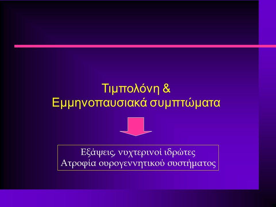 Τιμπολόνη & Εμμηνοπαυσιακά συμπτώματα Εξάψεις, νυχτερινοί ιδρώτες Ατροφία ουρογεννητικού συστήματος