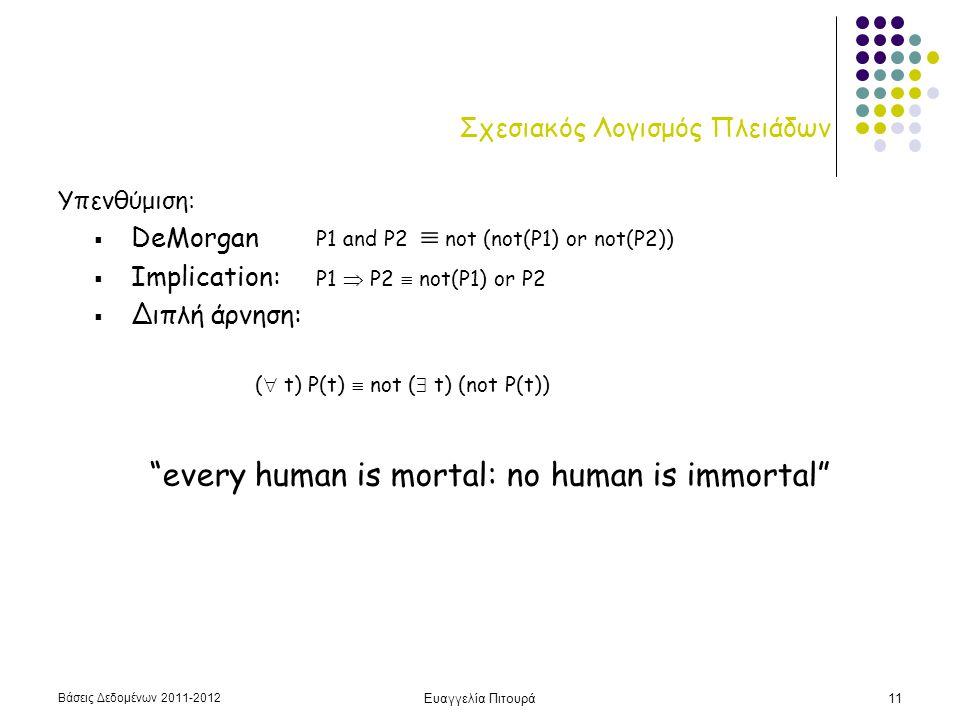 """Βάσεις Δεδομένων 2011-2012 Ευαγγελία Πιτουρά11 Σχεσιακός Λογισμός Πλειάδων Υπενθύμιση:  DeMorgan  Ιmplication:  Διπλή άρνηση: """"every human is morta"""