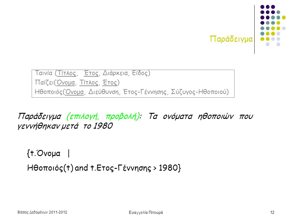 Βάσεις Δεδομένων 2011-2012 Ευαγγελία Πιτουρά13 Παράδειγμα Παράδειγμα (συνένωση): Το όνομα και η διεύθυνση των ηθοποιών που έπαιξαν στη ταινία «Νύφες» του 2004 {t.Όνομα, t.διεύθυνση | Ηθοποιός(t) and ((  d) ( Παίζει(d) and d.Τίτλος = 'Νύφες' and d.Έτος = 2004 and d.