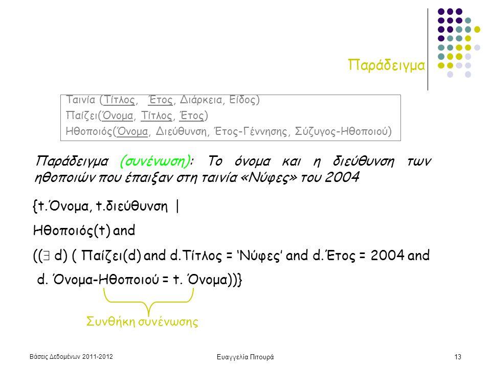 Βάσεις Δεδομένων 2011-2012 Ευαγγελία Πιτουρά14 Παράδειγμα Παράδειγμα (συνένωση): Το όνομα και η διεύθυνση των ηθοποιών που έπαιξαν στη ταινία «Νύφες» του 2004 {d.Όνομα-Ηθοποιού, t.διεύθυνση | Ηθοποιός(t) and Παίζει(d) and d.Τίτλος = 'Νύφες' and d.Έτος = 2004 and d.