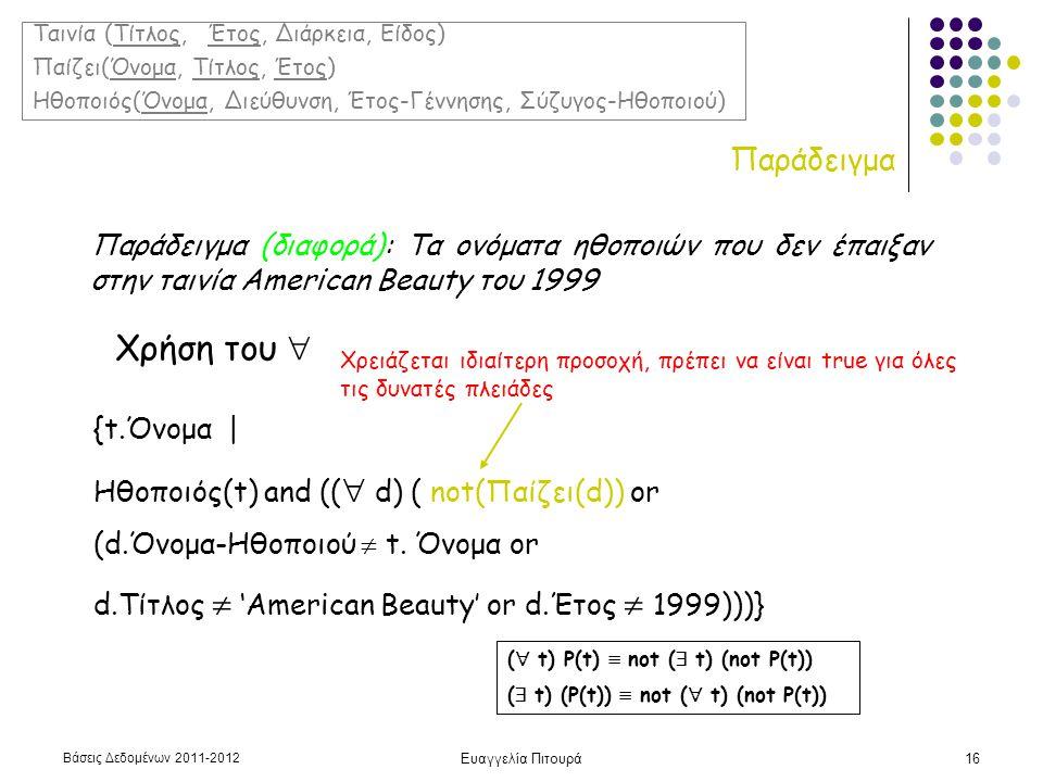 Βάσεις Δεδομένων 2011-2012 Ευαγγελία Πιτουρά16 Παράδειγμα Παράδειγμα (διαφορά): Τα ονόματα ηθοποιών που δεν έπαιξαν στην ταινία American Beauty του 19