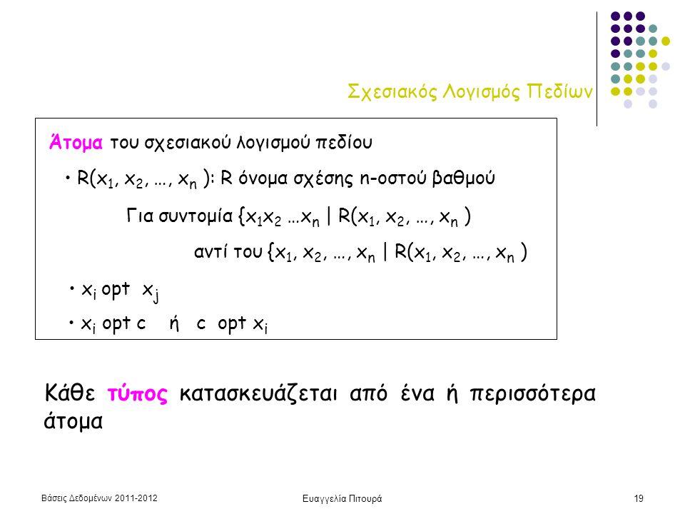 Βάσεις Δεδομένων 2011-2012 Ευαγγελία Πιτουρά20 Σχεσιακός Λογισμός Πεδίου Παράδειγμα: Το όνομα και η διεύθυνση όλων των ηθοποιών που έπαιξαν στη ταινία «Νύφες» του 2004 {ο, d | Ηθοποιός(odet) and ((  q) (  r) (  s) ( Παίζει(qrs) and r = 'Νύφες' and s = 2004 and q = ο))} {t.Όνομα, t.Διεύθυνση | Ηθοποιός(t) and ((  d) ( Παίζει(d) and d.Τίτλος = 'Νύφες' and d.Έτος = 2004 and d.