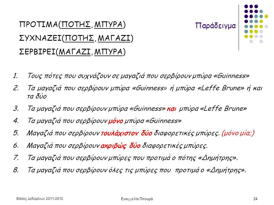 Βάσεις Δεδομένων 2011-2012 Ευαγγελία Πιτουρά24 Παράδειγμα ΠΡΟΤΙΜΑ(ΠΟΤΗΣ, ΜΠΥΡΑ) ΣΥΧΝΑΖΕΙ(ΠΟΤΗΣ, ΜΑΓΑΖΙ) ΣΕΡΒΙΡΕΙ(ΜΑΓΑΖΙ, ΜΠΥΡΑ) 1.Τους πότες που συχνά