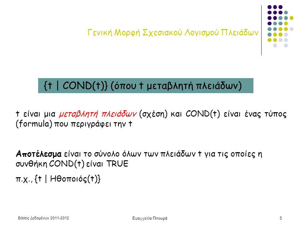 Βάσεις Δεδομένων 2011-2012 Ευαγγελία Πιτουρά6 Παράδειγμα {t.Τίτλος, t.Έτος | Ταινία(t) and t.Διάρκεια > 100} Ποια γνωρίσματα (project) Ποια σχέση Ποια συνθήκη  Για κάθε μεταβλητή πλειάδων t, τη σχέση τιμών R(t)  Μια συνθήκη για την επιλογή ενός συγκεκριμένου συνδυασμού πλειάδων (η συνθήκη αποτιμάται για κάθε πιθανό συνδυασμό πλειάδων)  Τα ζητούμενα γνωρίσματα που θα ανακτηθούν Σημείωση: μια μεταβλητή πλειάδων t παίρνει τιμές από όλες τις δυνατές τιμές του κόσμου μας, αν R(t), τότε true αν t ανήκει στην R Ταινία (Τίτλος, Έτος, Διάρκεια, Είδος) Παίζει(Όνομα, Τίτλος, Έτος) Ηθοποιός(Όνομα, Διεύθυνση, Έτος-Γέννησης, Σύζυγος-Ηθοποιού) t.Διάρκεια το γράφουμε και t[Διάρκεια]