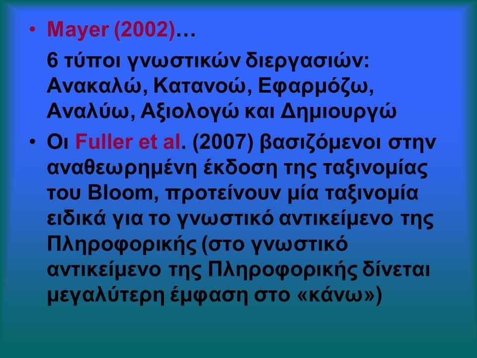 Mayer (2002)… 6 τύποι γνωστικών διεργασιών: Ανακαλώ, Κατανοώ, Εφαρμόζω, Αναλύω, Αξιολογώ και Δημιουργώ Οι Fuller et al. (2007) βασιζόμενοι στην αναθεω