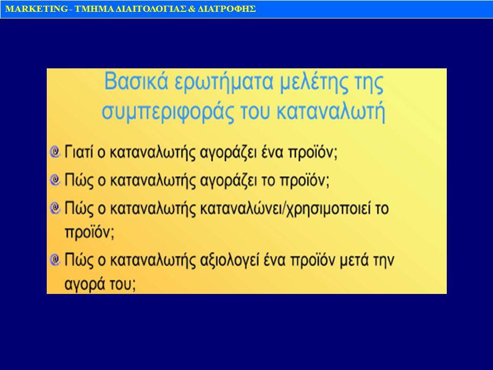 MARKETING - TMHMA ΔΙΑΙΤΟΛΟΓΙΑΣ & ΔΙΑΤΡΟΦΗΣ