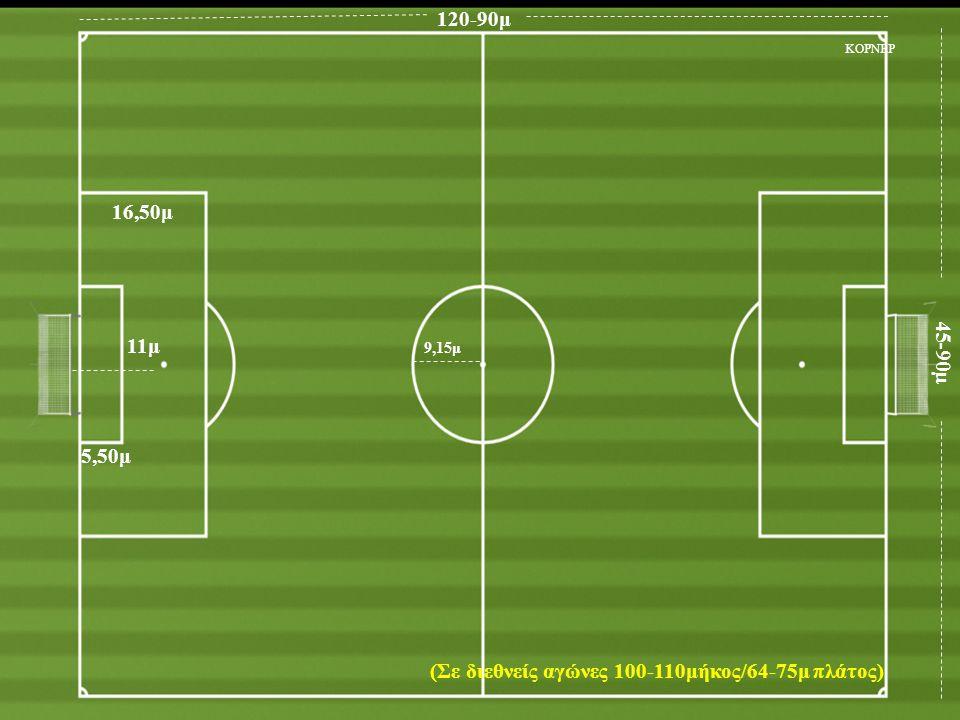 Κανονισμός διαιτησίας- 17 Άρθρα ΚΑΠ (Κανονισμός Αγώνων Ποδοσφαίρου) (κανόνες που διέπουν την διεξαγωγή των πρωταθλημάτων-ΕΠΟ)