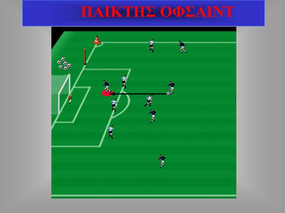 ΠΑΙΚΤΗΣ ΟΦΣΑΙΝΤ Παίκτης θεωρείται σε θέση οφσάιντ όταν την στιγμή που του μεταβιβάζεται η μπάλα από συμπαίκτη, από πίσω, ανάμεσα σ' αυτόν και την εστί