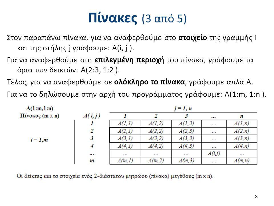 Πίνακες (3 από 5) Στον παραπάνω πίνακα, για να αναφερθούμε στο στοιχείο της γραμμής i και της στήλης j γράφουμε: A(i, j ).