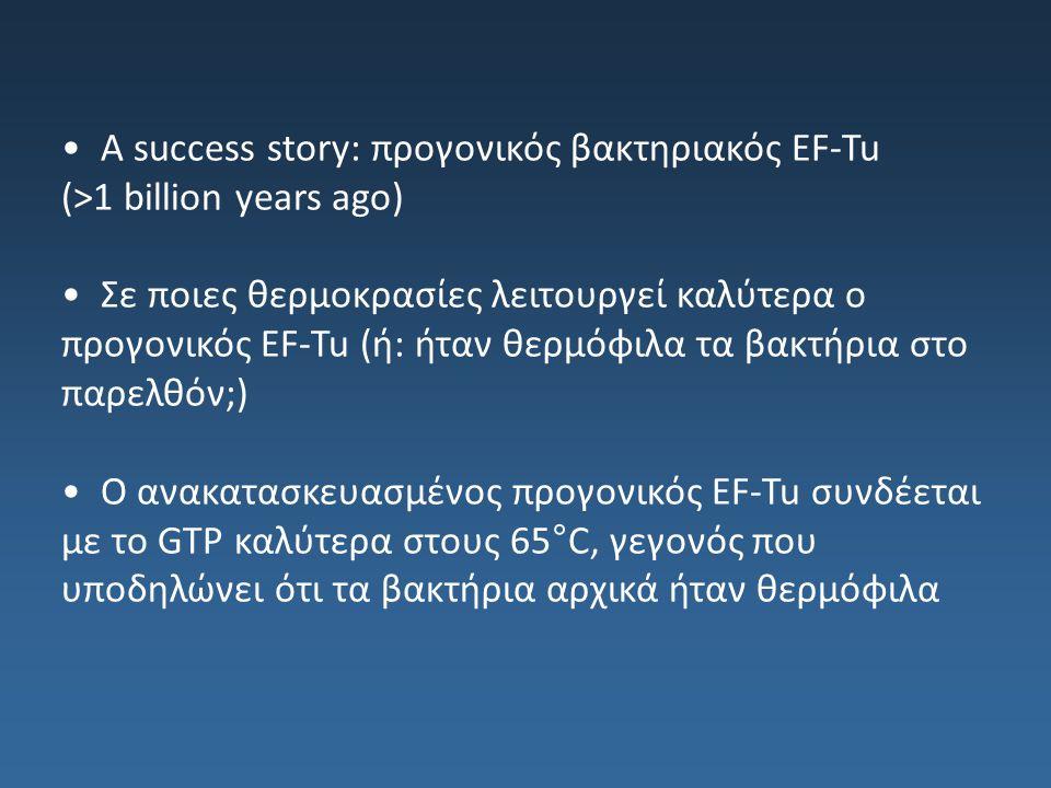 A success story: προγονικός βακτηριακός EF-Tu (>1 billion years ago) Σε ποιες θερμοκρασίες λειτουργεί καλύτερα ο προγονικός EF-Tu (ή: ήταν θερμόφιλα τ