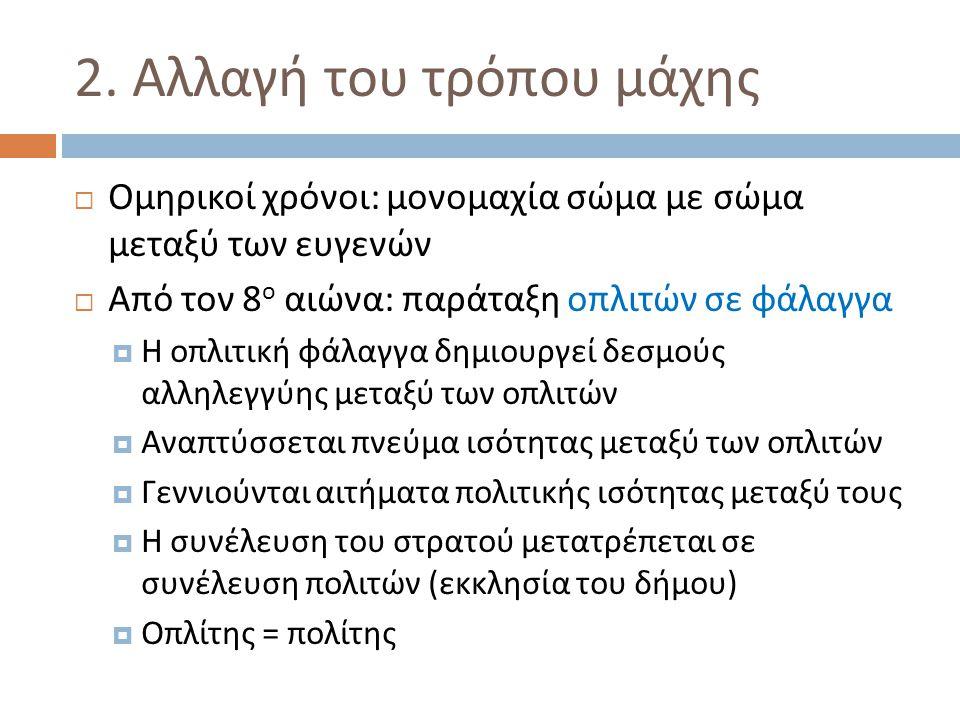 Δράκων, 621 π.Χ.